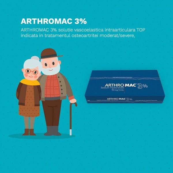 ARTHROMAC 3%